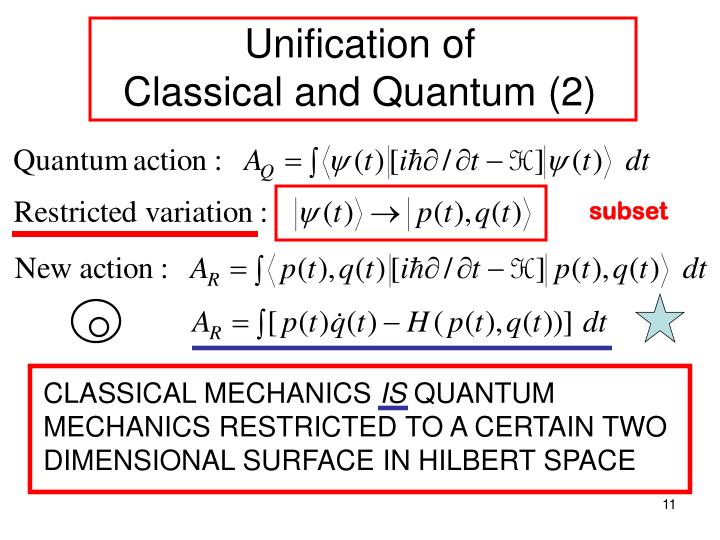 Unification of                       Classical and Quantum (2)