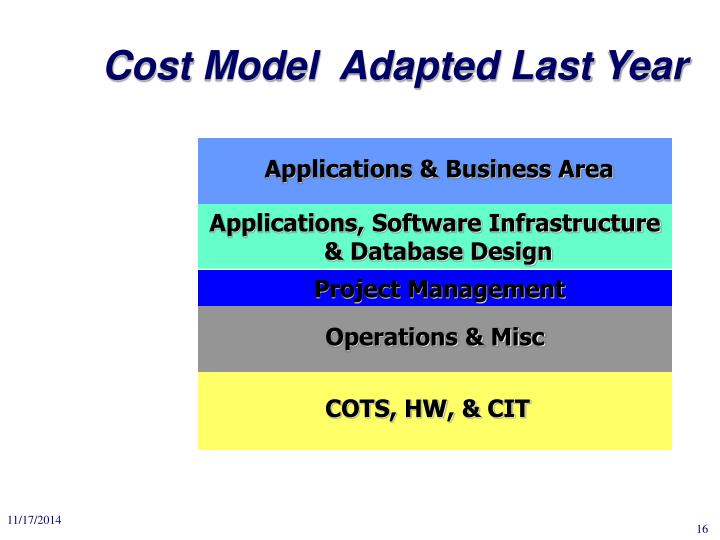 Cost Model  Adapted Last Year