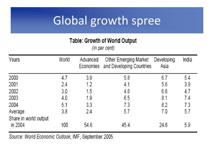 Global growth spree