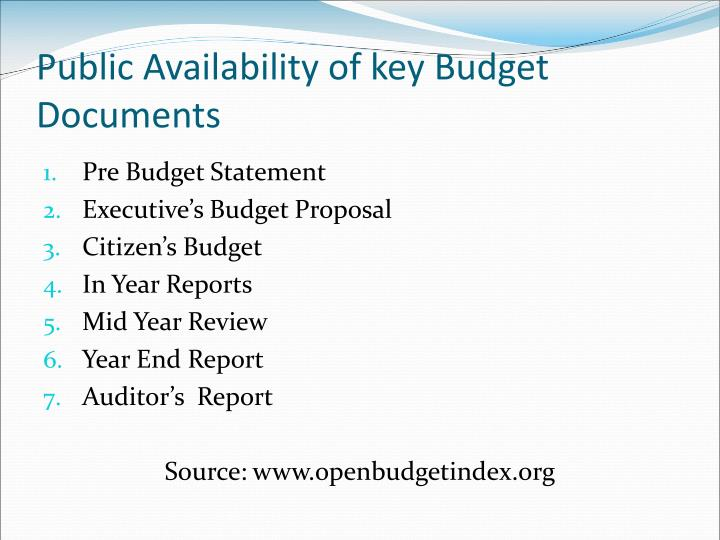Public Availability of key Budget Documents