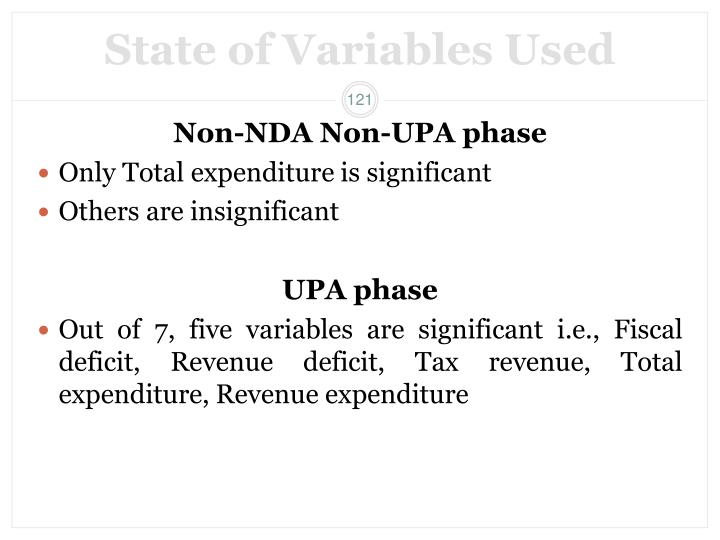 State of Variables Used
