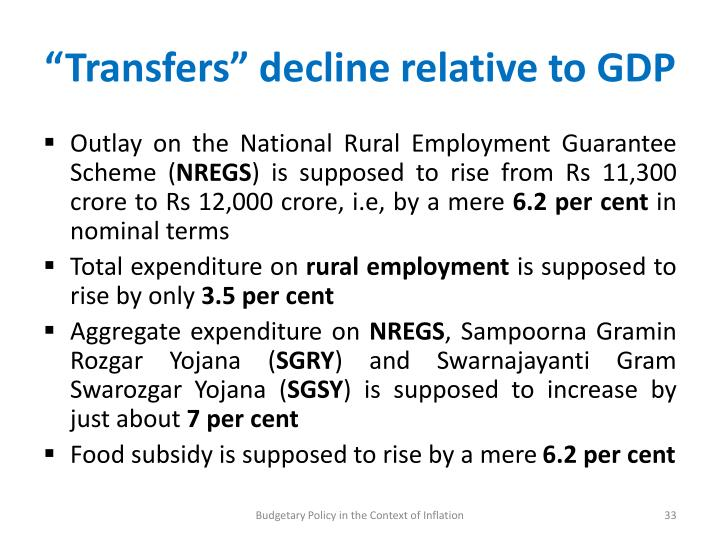 """Transfers"" decline relative to GDP"