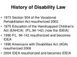 history of disability law