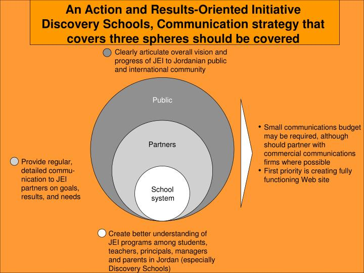 An Action and Results-Oriented Initiative