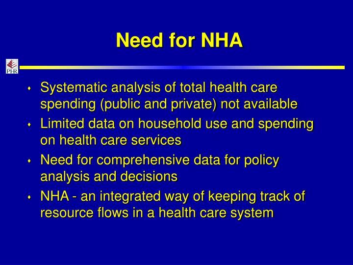 Need for NHA