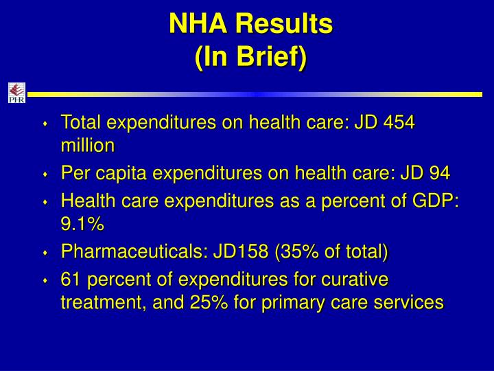 NHA Results