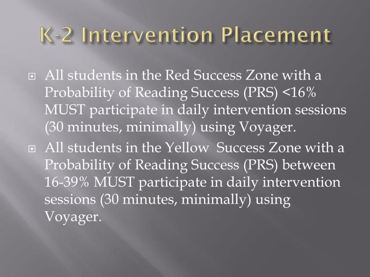 K-2 Intervention Placement
