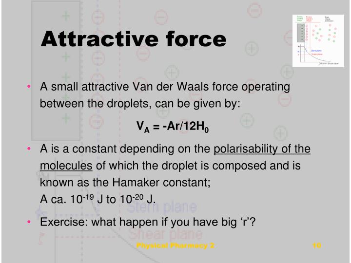 Attractive force