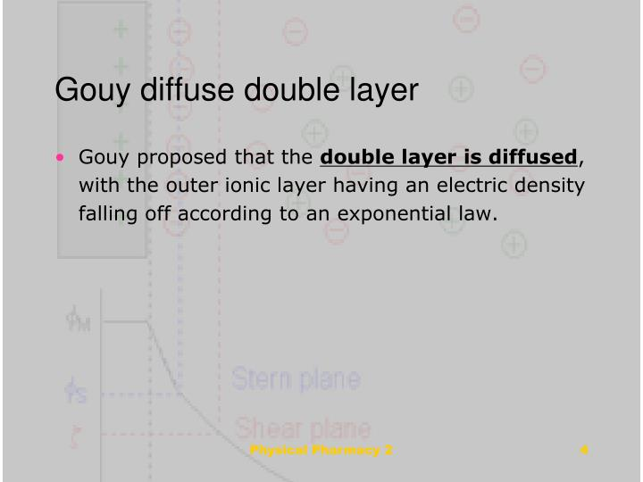 Gouy diffuse double layer