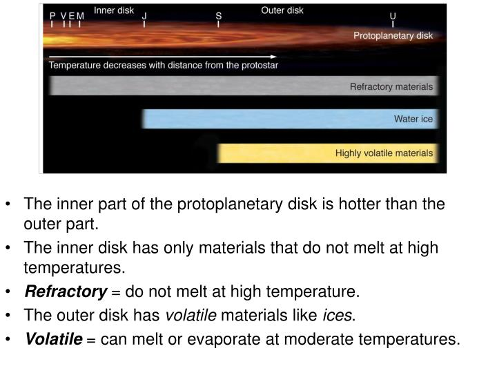 The inner part of the protoplanetary disk is hotter than the outer part.