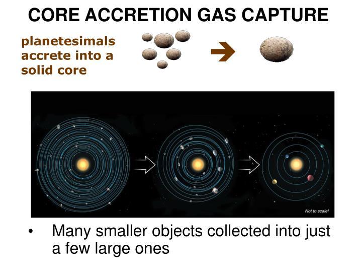 CORE ACCRETION GAS CAPTURE