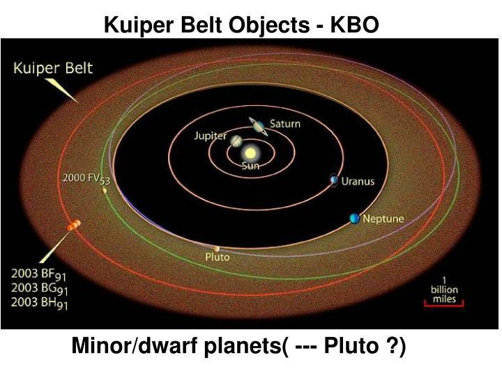 Kuiper Belt Objects - KBO