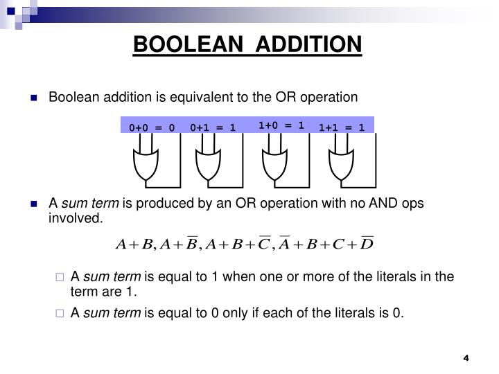 BOOLEAN  ADDITION