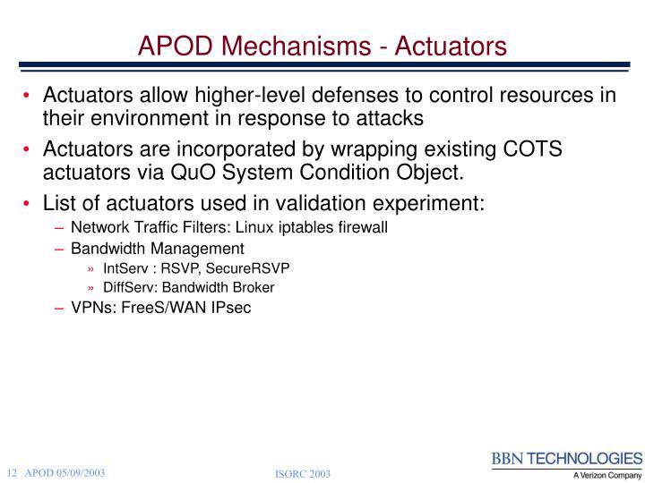APOD Mechanisms - Actuators