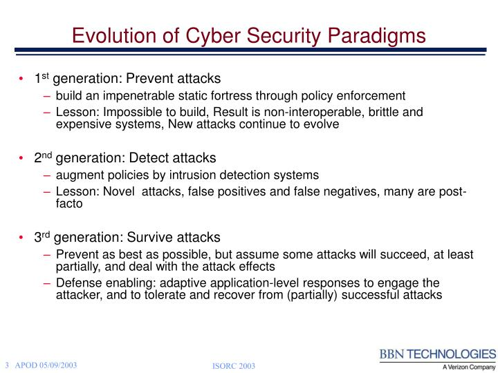 Evolution of cyber security paradigms