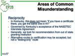 areas of common misunderstanding1