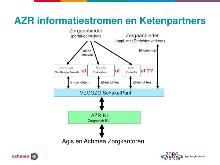 AZR informatiestromen en Ketenpartners