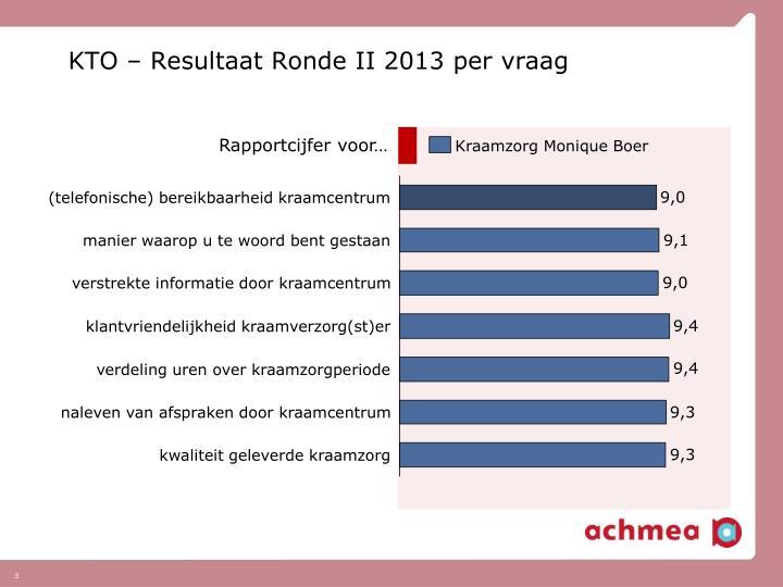 KTO – Resultaat Ronde II 2013 per vraag