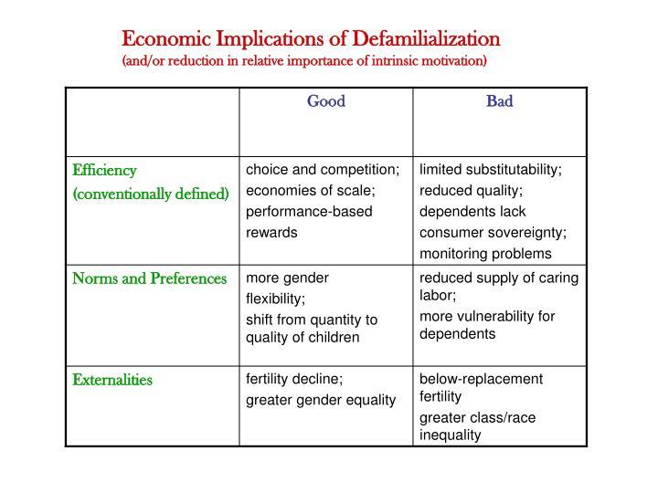 Economic Implications of Defamilialization