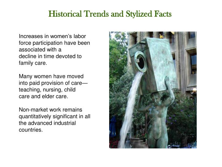 Historical Trends and Stylized Facts