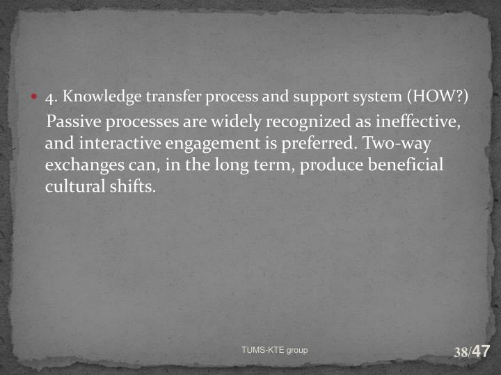 4. Knowledge transfer process and support system (HOW?)