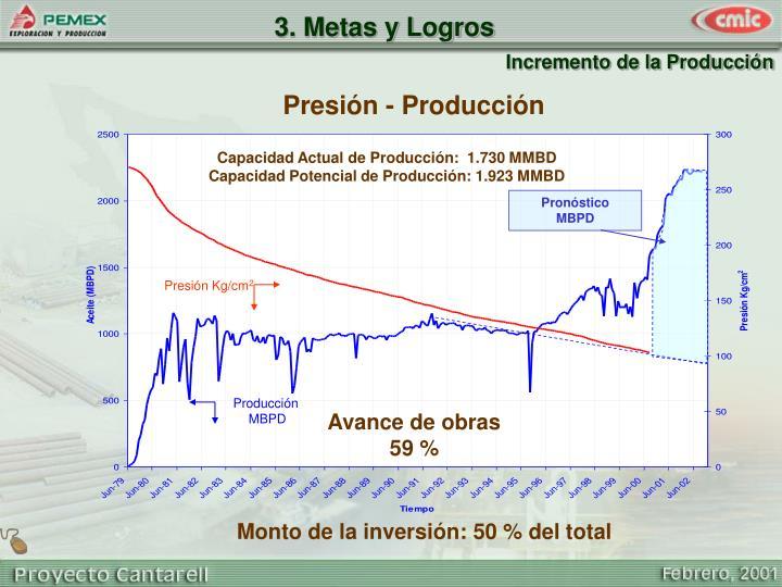 Presión Kg/cm