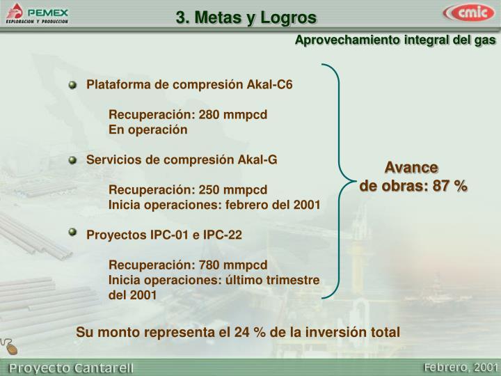 Plataforma de compresión Akal-C6