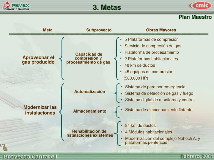 5 Plataformas de compresión