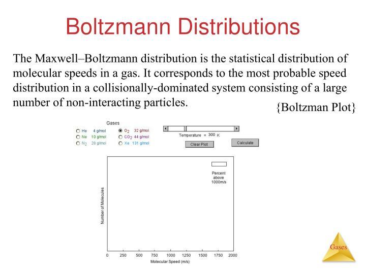 Boltzmann Distributions