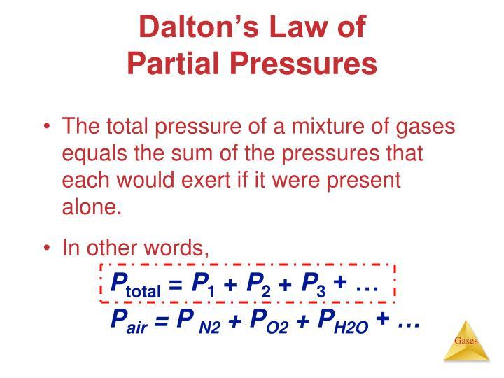 Dalton's Law of