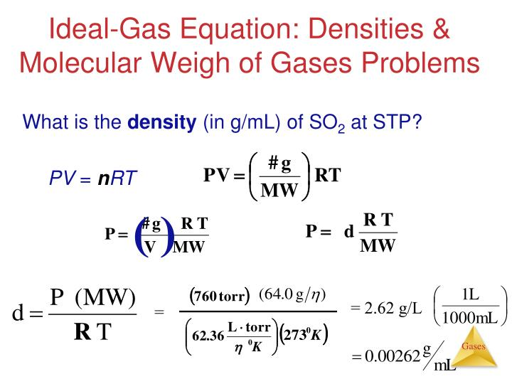 Ideal-Gas Equation: Densities & Molecular Weigh of Gases Problems
