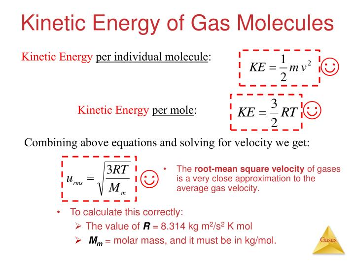 Kinetic Energy of Gas Molecules