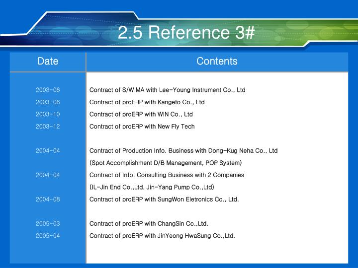 2.5 Reference 3#