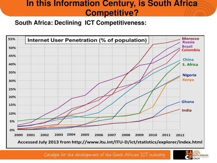 In this Information Century, is South Africa Competitive?