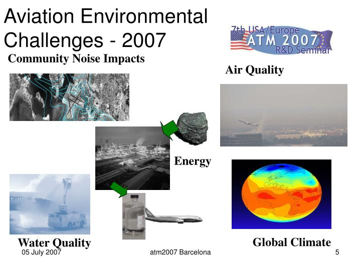 Aviation Environmental
