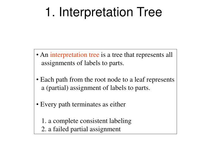 1. Interpretation Tree
