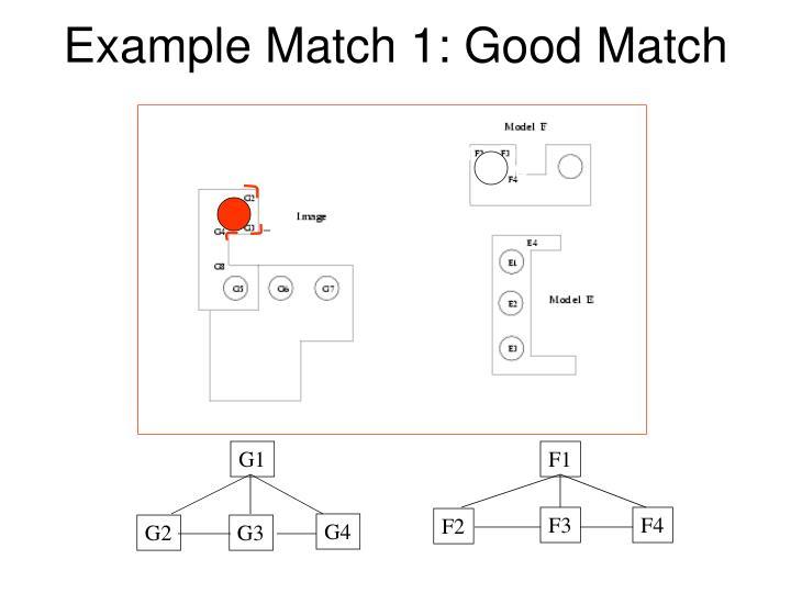 Example Match 1: Good Match