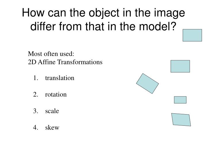 How can the object in the image differ from that in the model?