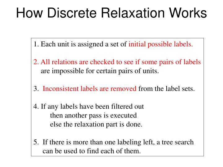 How Discrete Relaxation Works