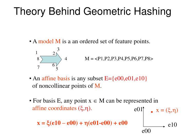 Theory Behind Geometric Hashing