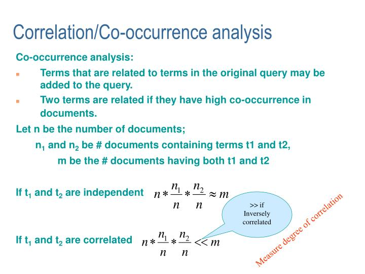 Co-occurrence analysis: