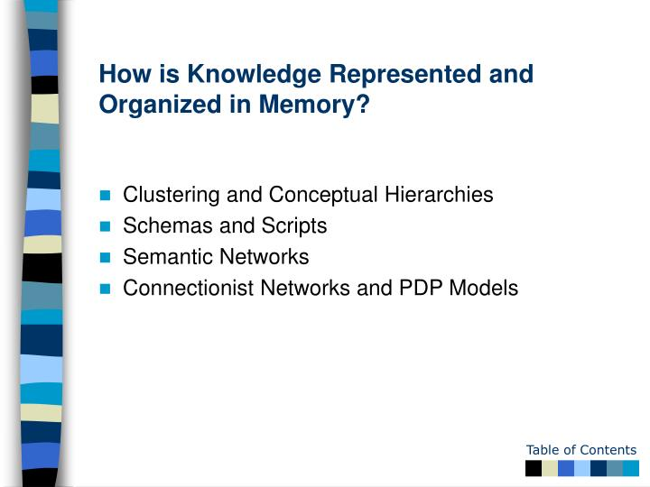 How is Knowledge Represented and Organized in Memory?