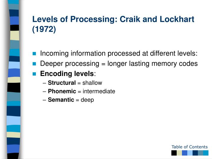 Levels of Processing: Craik and Lockhart (1972)