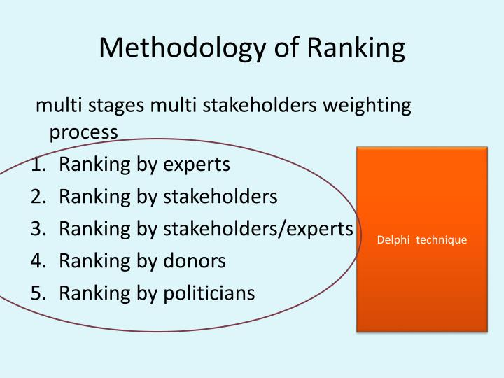 Methodology of Ranking