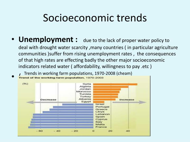Socioeconomic trends