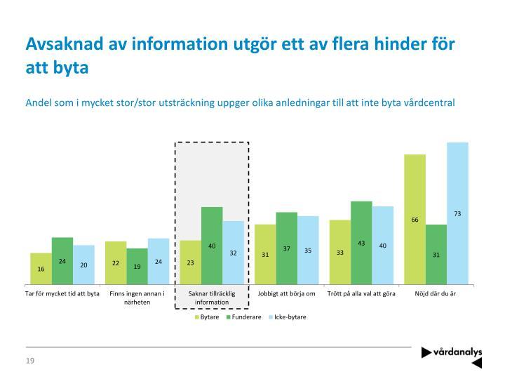 Avsaknad av information utgör ett av flera hinder för att byta