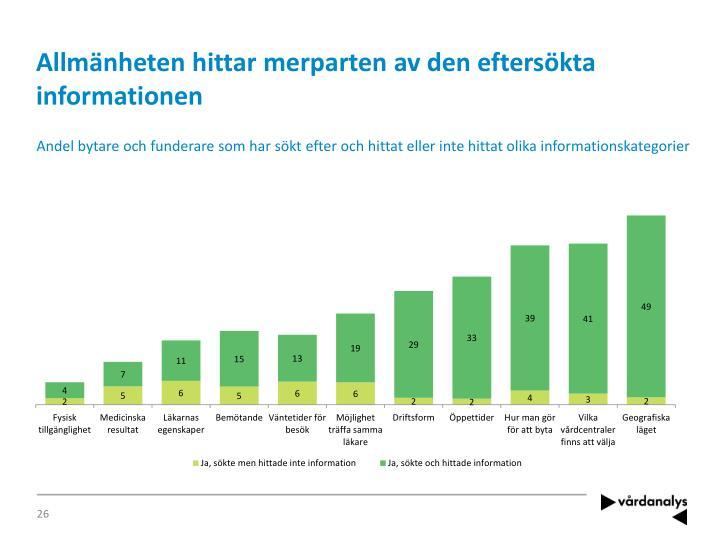 Allmänheten hittar merparten av den eftersökta informationen