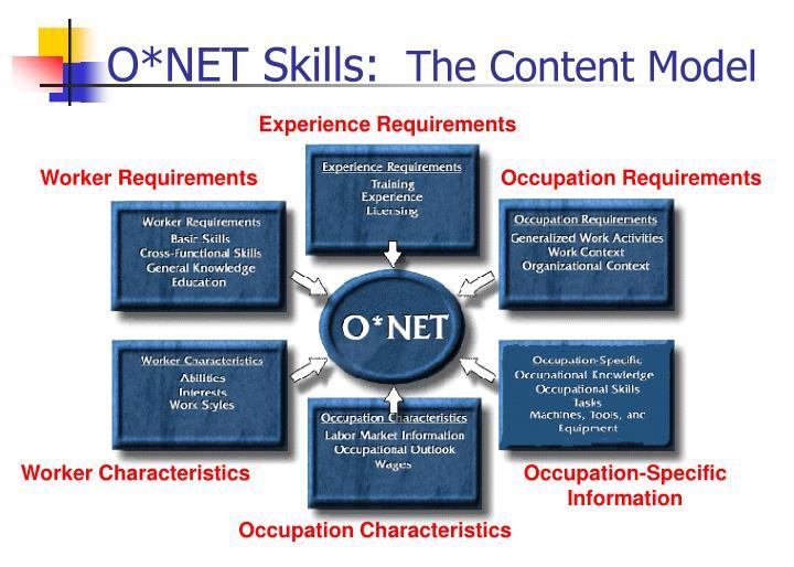 O*NET Skills: