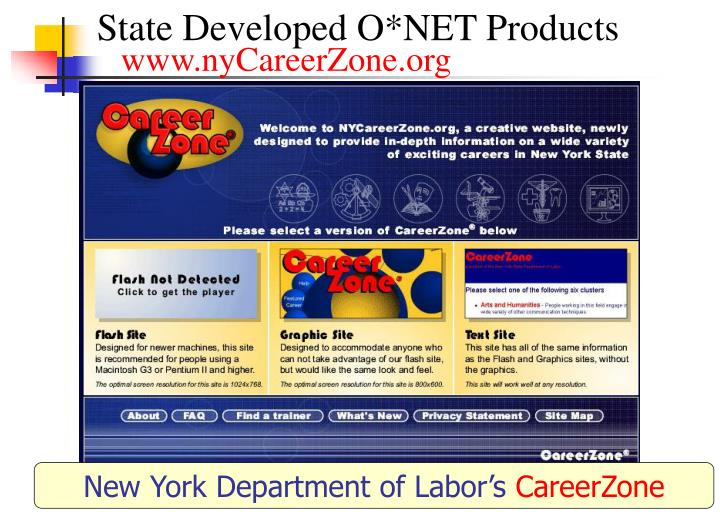 State Developed O*NET Products