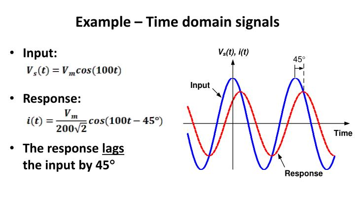 Example – Time domain signals